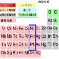 元素周期表ではニッケルとパラジウムとプラチナは同じ仲間の金属
