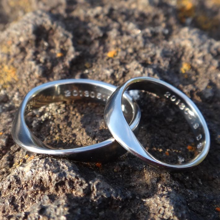 ハフニウムのメビウスの指輪